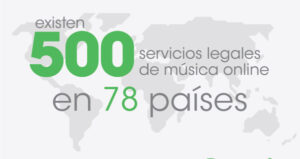 infografia industria musical