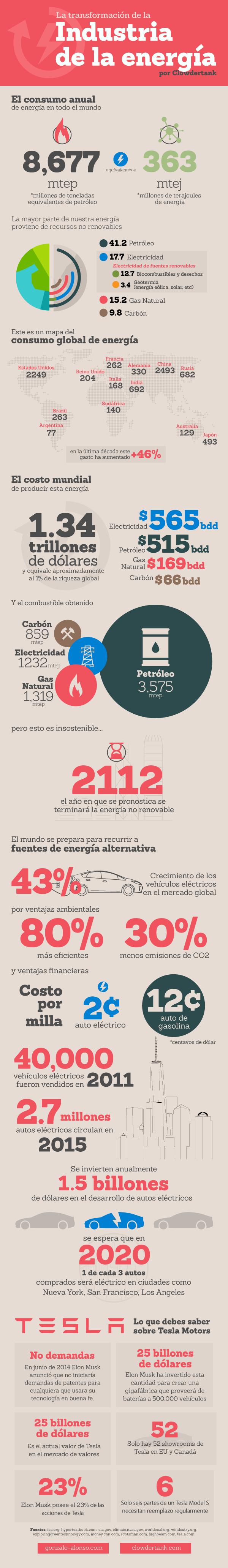 transformacion_energetica