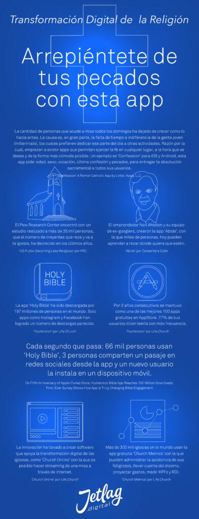 INFOGRAFIA religion digital