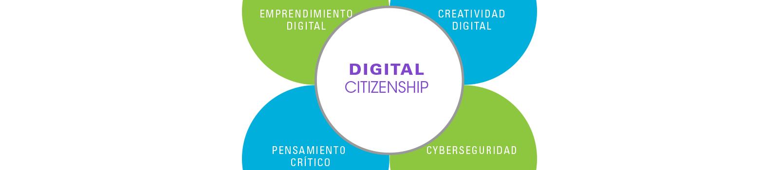 digitalcitizenship_