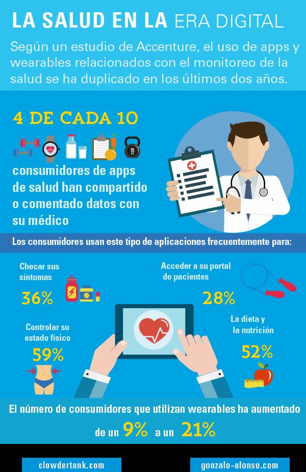 salud transformacion digital