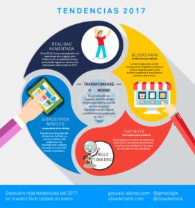 tendencias2017